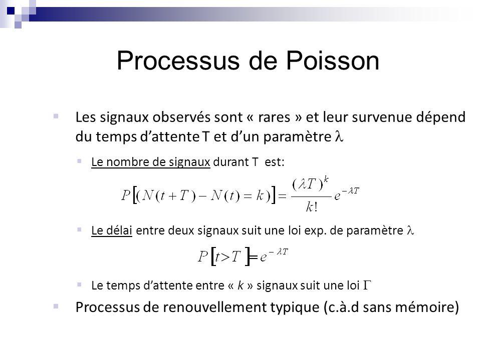 Processus de Poisson Les signaux observés sont « rares » et leur survenue dépend du temps d'attente T et d'un paramètre 