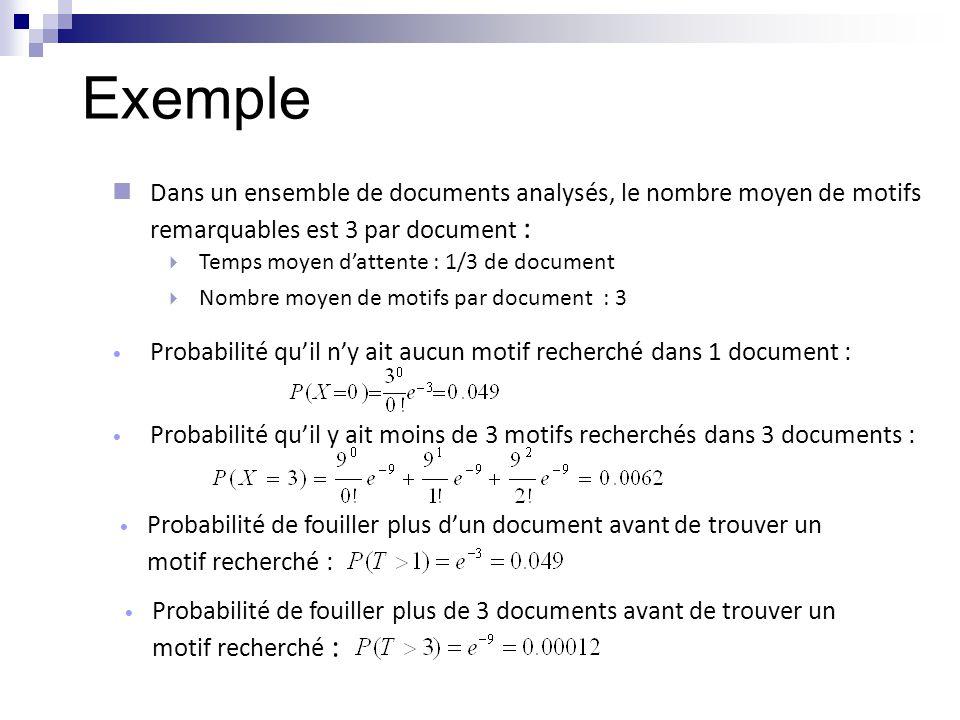 Exemple Dans un ensemble de documents analysés, le nombre moyen de motifs remarquables est 3 par document :