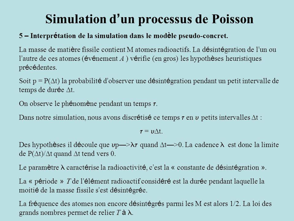 Simulation d'un processus de Poisson