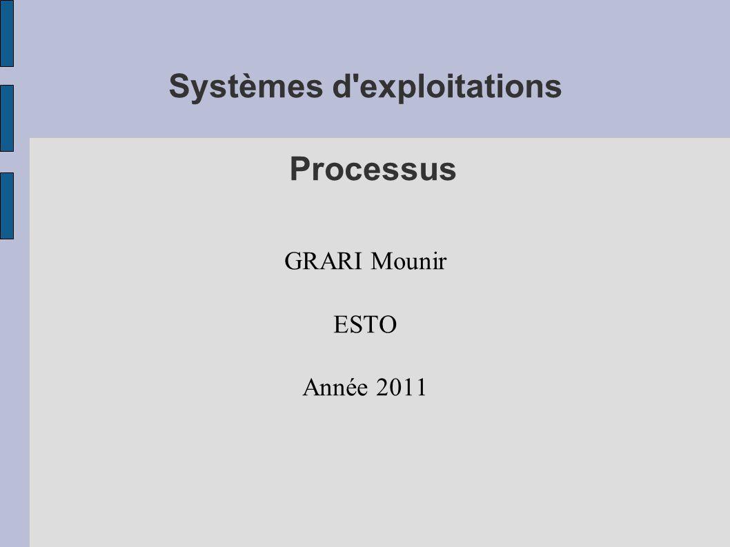 Systèmes d exploitations Processus