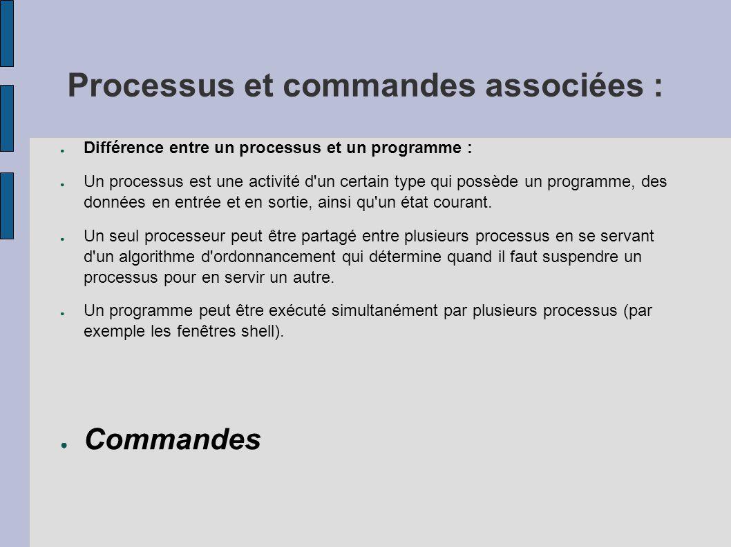 Processus et commandes associées :