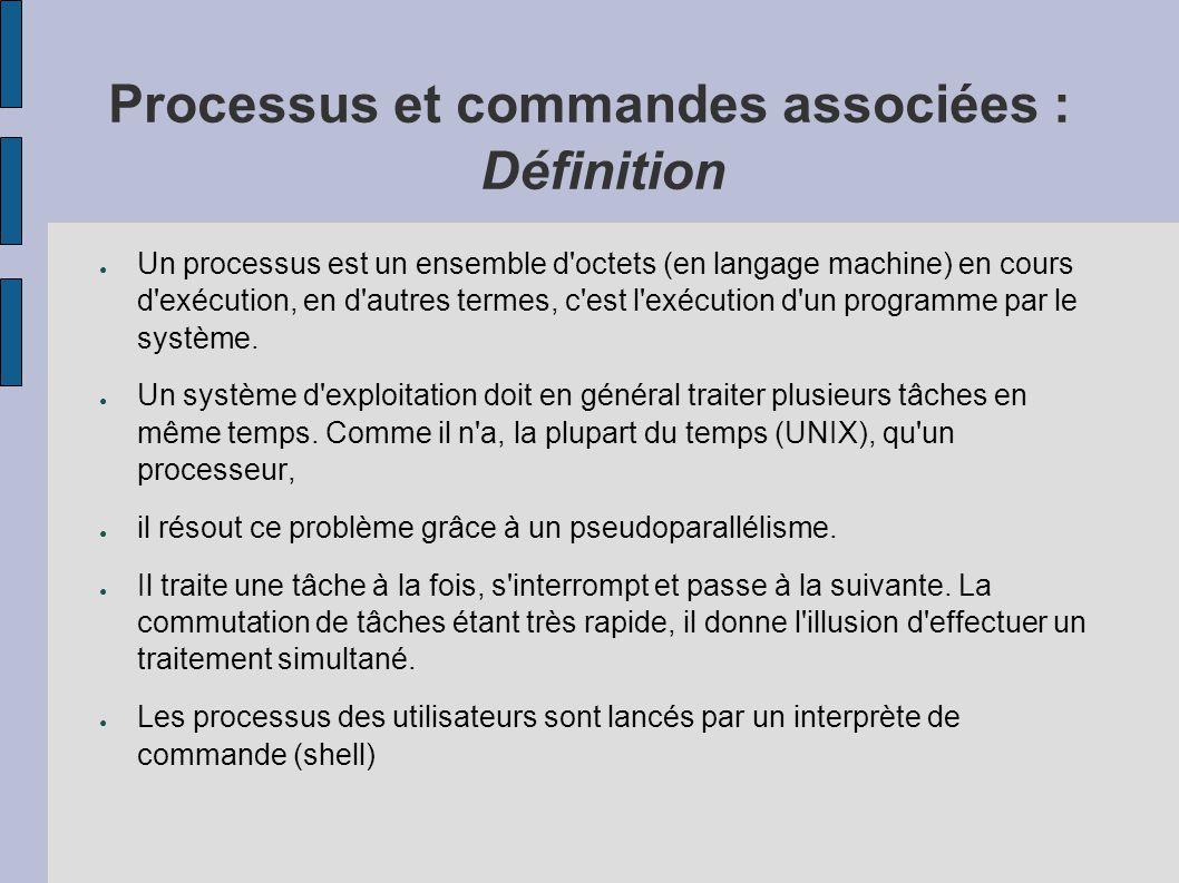 Processus et commandes associées : Définition