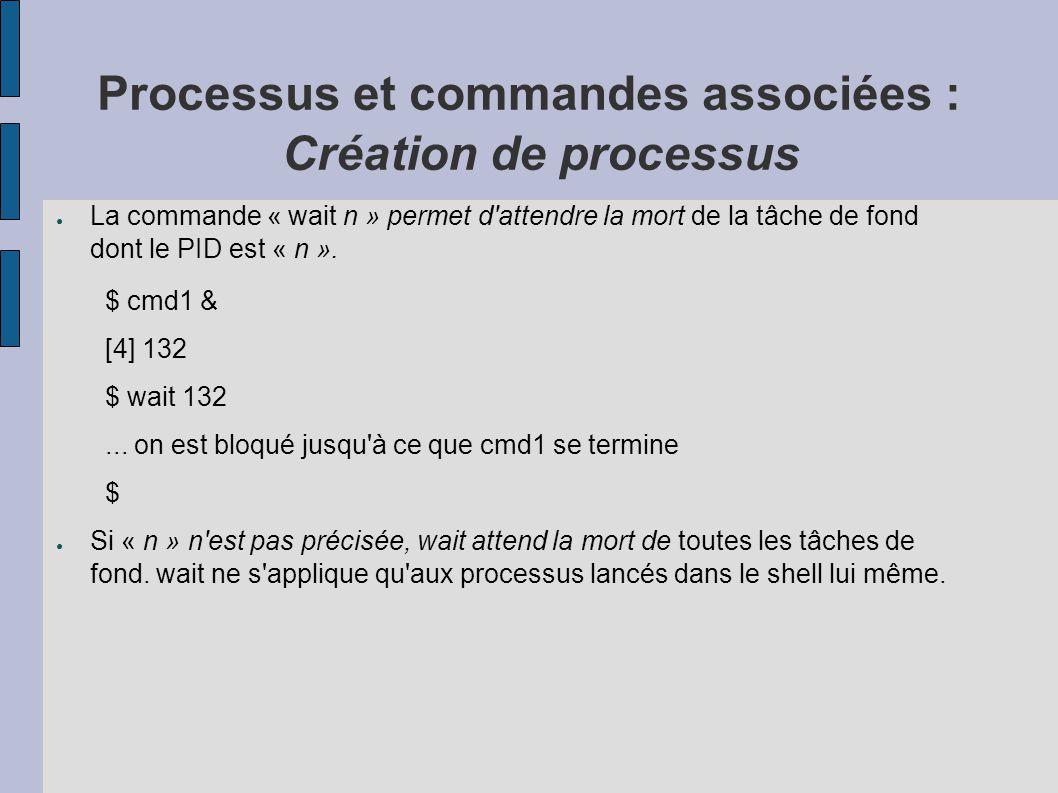 Processus et commandes associées : Création de processus