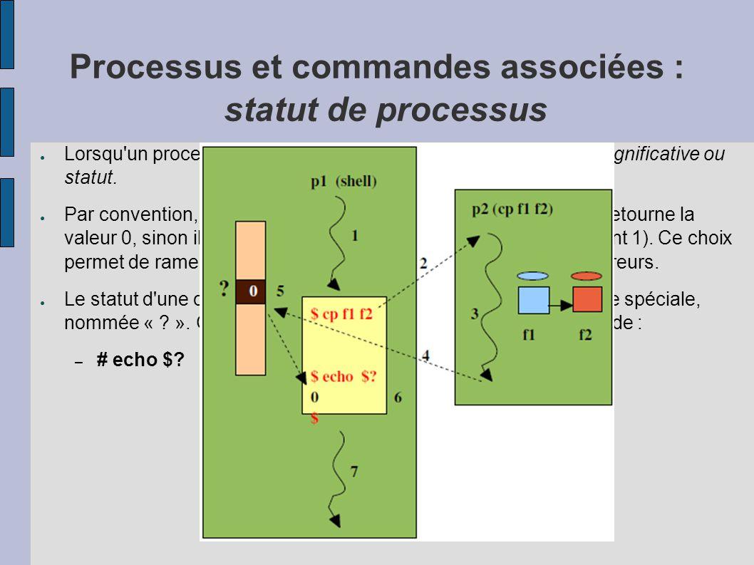 Processus et commandes associées : statut de processus