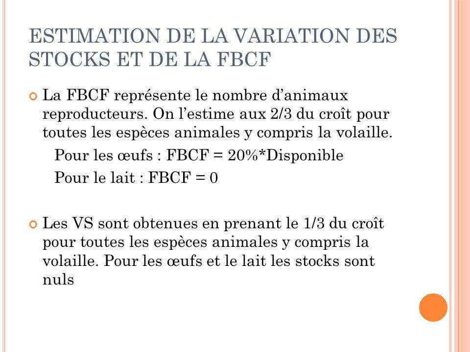 ESTIMATION DE LA VARIATION DES STOCKS ET DE LA FBCF