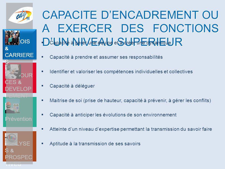 CAPACITE D'ENCADREMENT OU A EXERCER DES FONCTIONS D'UN NIVEAU SUPERIEUR