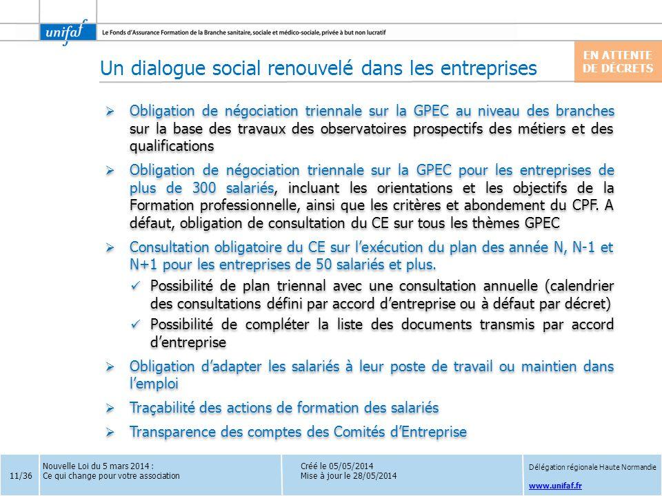 Un dialogue social renouvelé dans les entreprises