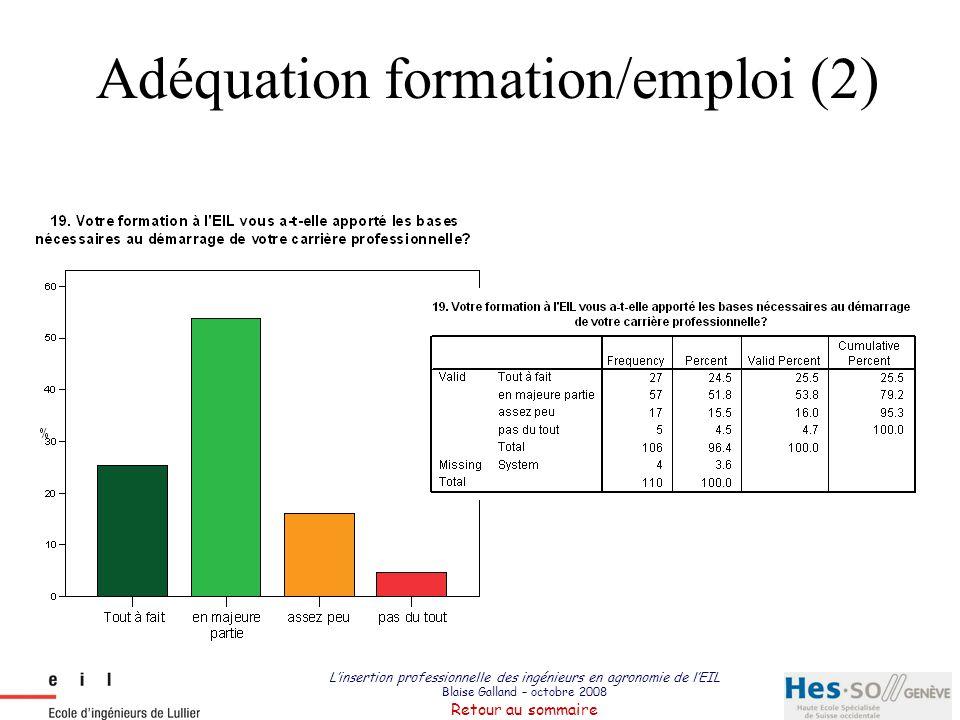 Adéquation formation/emploi (2)