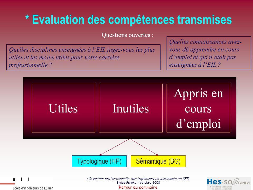* Evaluation des compétences transmises