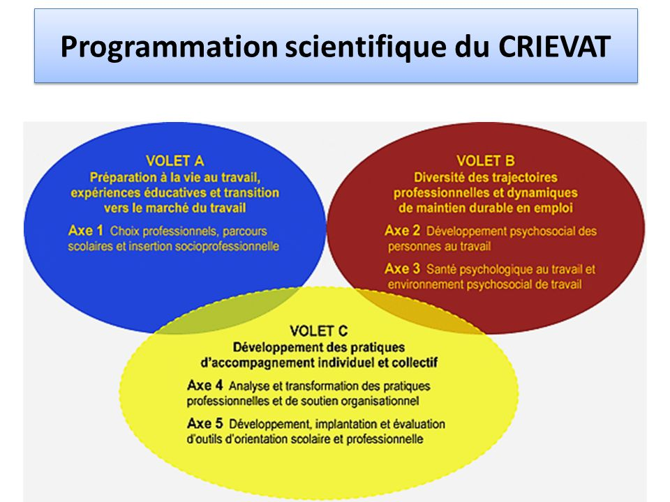 Programmation scientifique du CRIEVAT