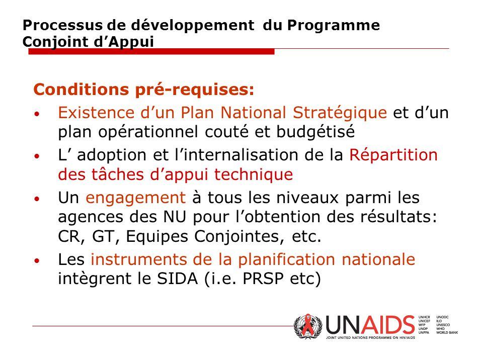 Processus de développement du Programme Conjoint d'Appui