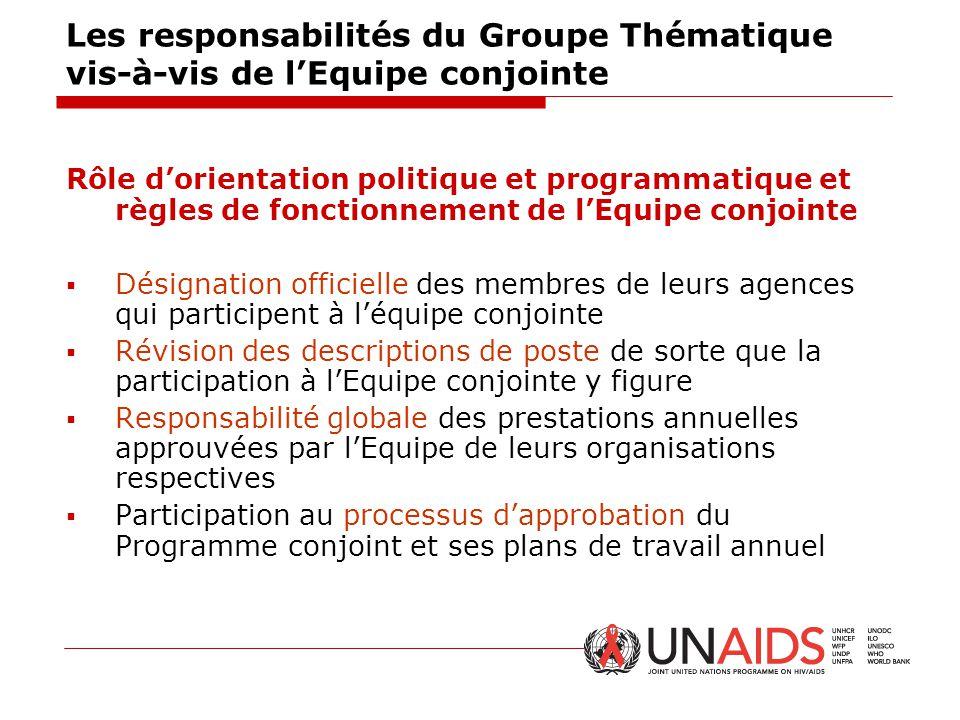 Les responsabilités du Groupe Thématique vis-à-vis de l'Equipe conjointe