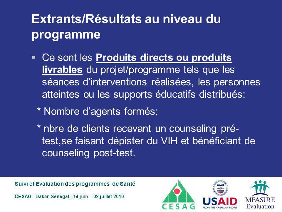 Extrants/Résultats au niveau du programme