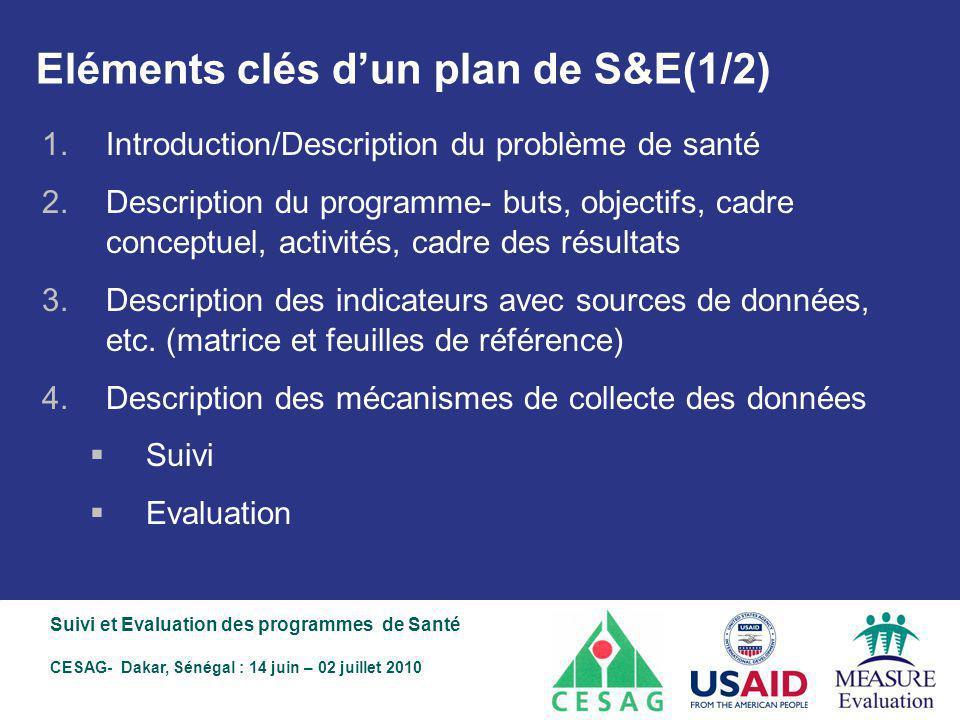 Eléments clés d'un plan de S&E(1/2)