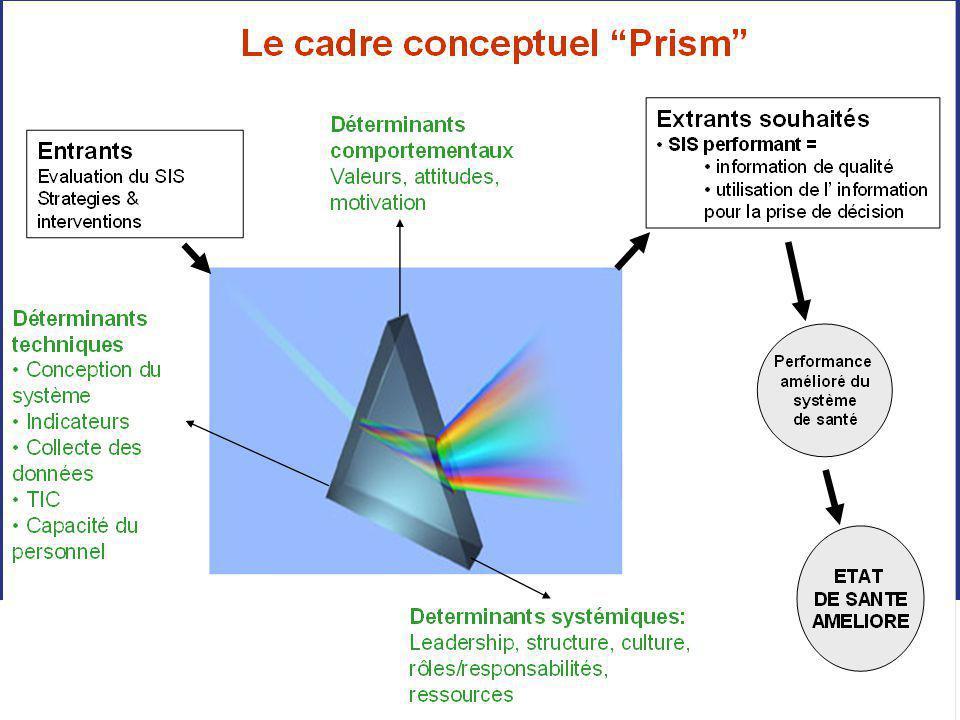 Dans la présentation qui suit, je vous parle de l 'intégration des SISR...