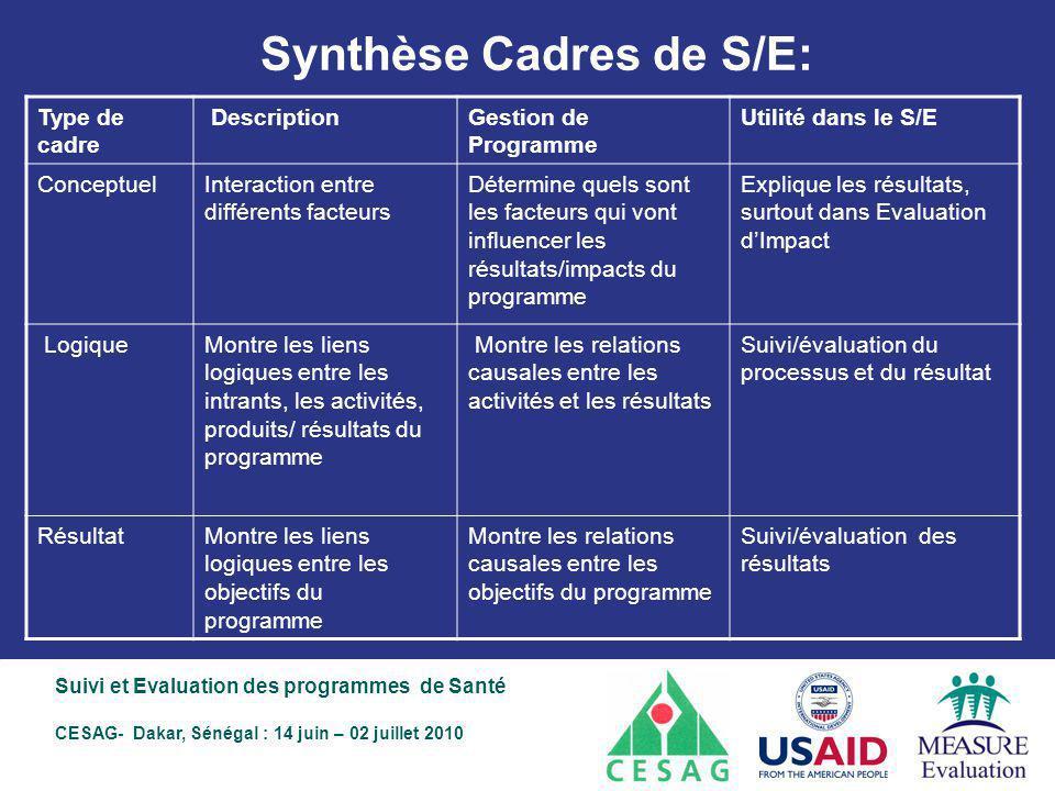 Synthèse Cadres de S/E: