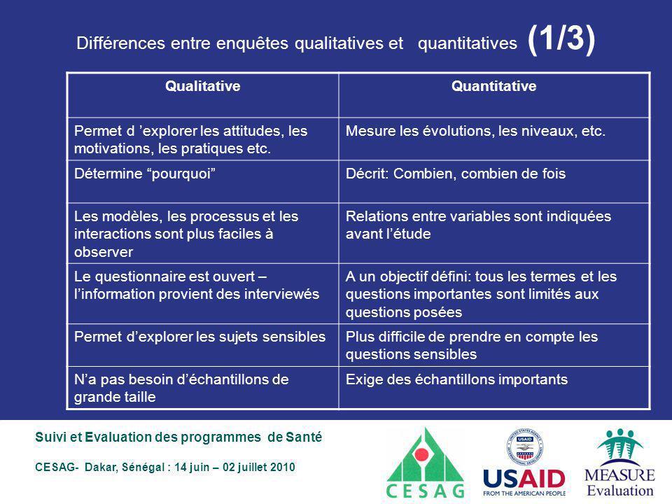 Différences entre enquêtes qualitatives et quantitatives (1/3)