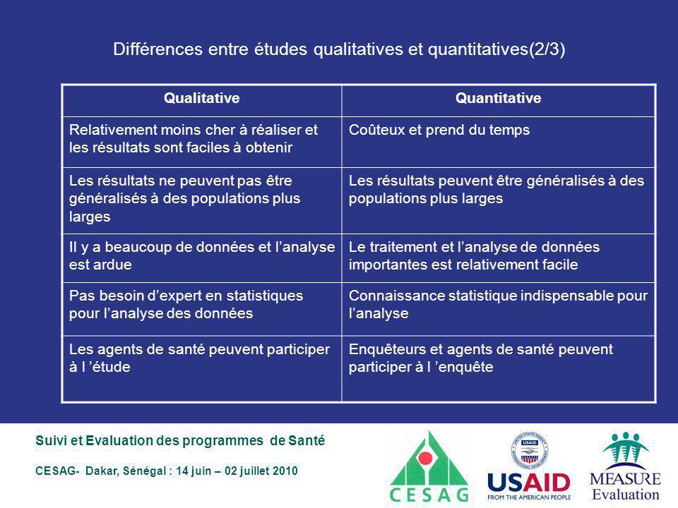 Différences entre études qualitatives et quantitatives(2/3)