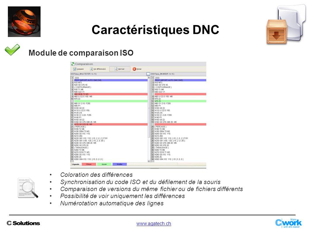 Caractéristiques DNC Module de comparaison ISO