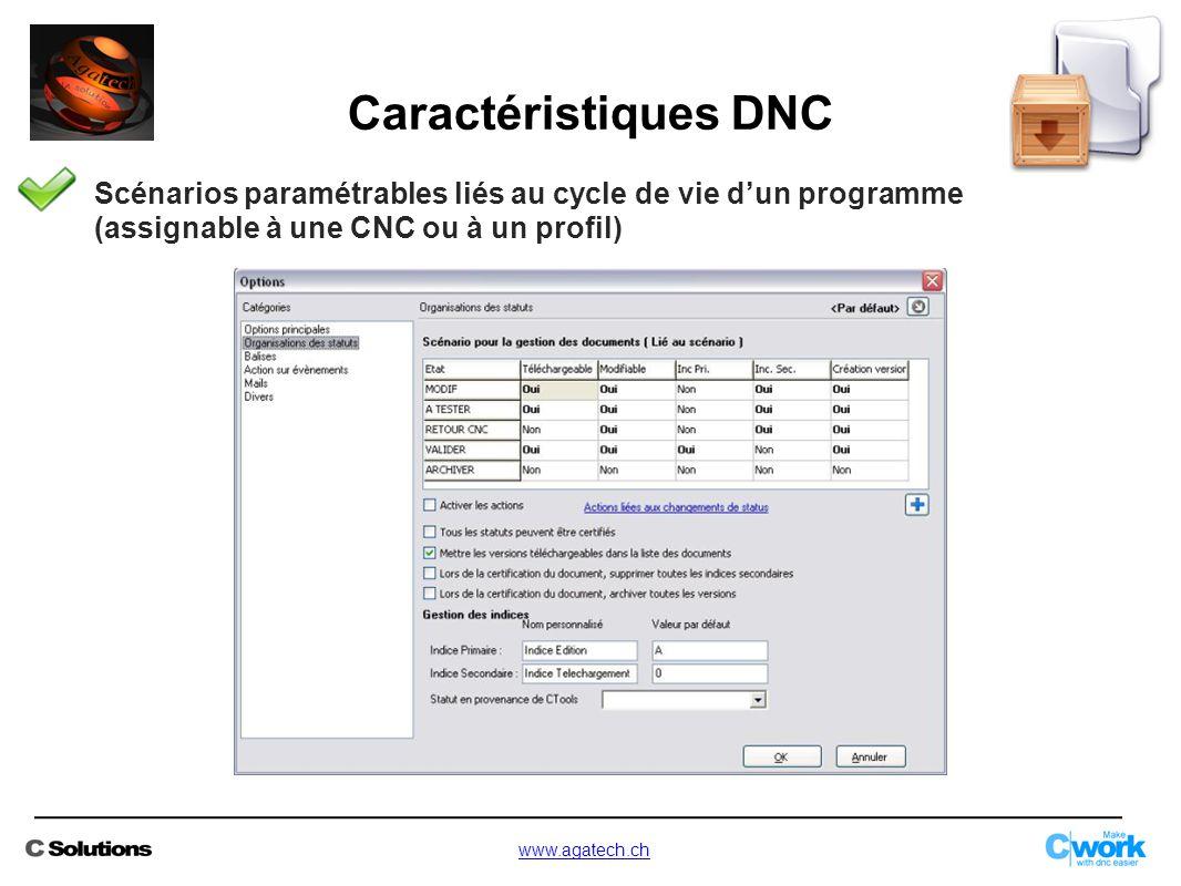 Caractéristiques DNC Scénarios paramétrables liés au cycle de vie d'un programme (assignable à une CNC ou à un profil)