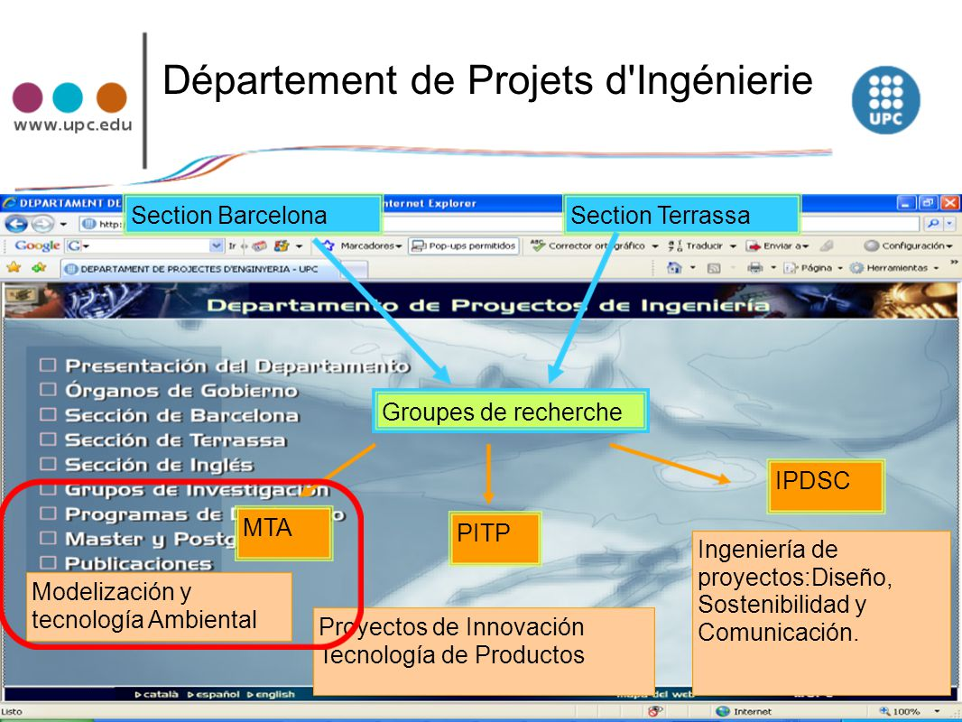 Département de Projets d Ingénierie