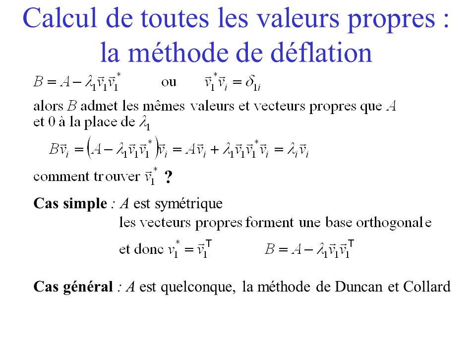 Calcul de toutes les valeurs propres : la méthode de déflation