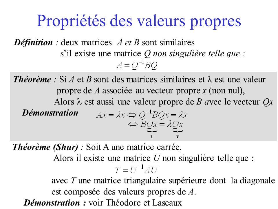 Propriétés des valeurs propres
