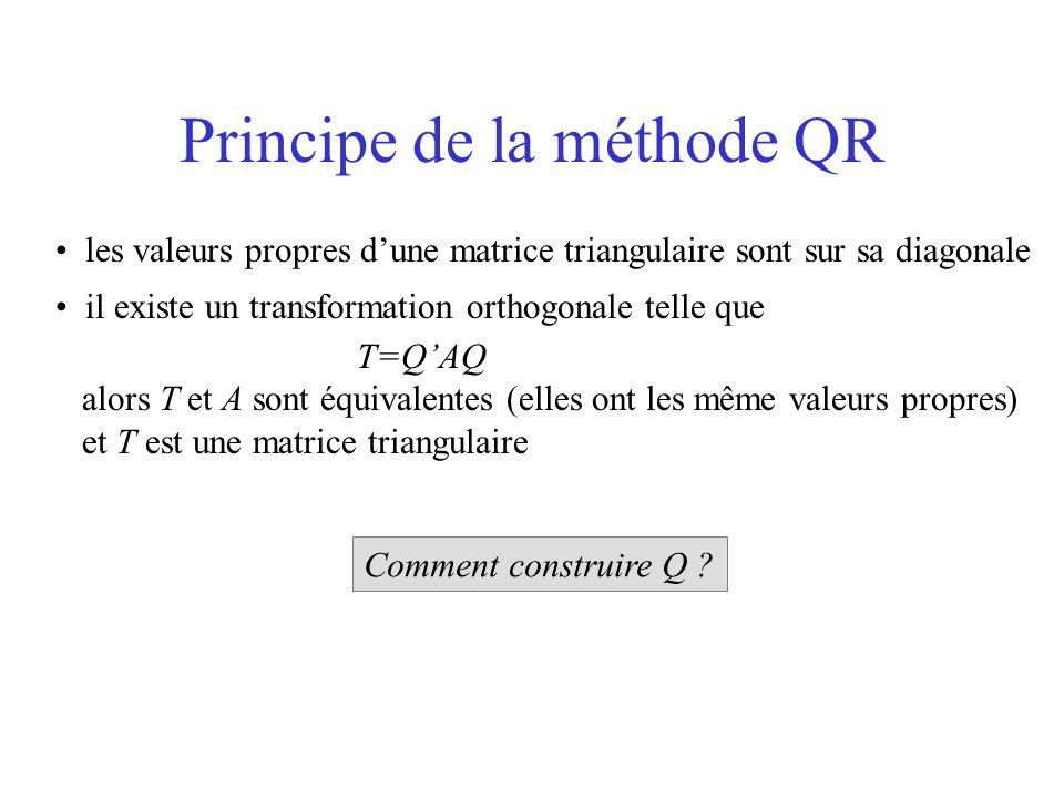 Principe de la méthode QR