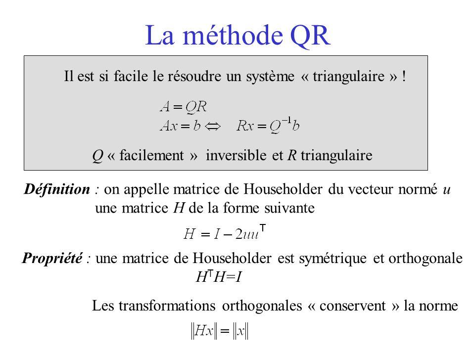 La méthode QR Il est si facile le résoudre un système « triangulaire » ! Q « facilement » inversible et R triangulaire.