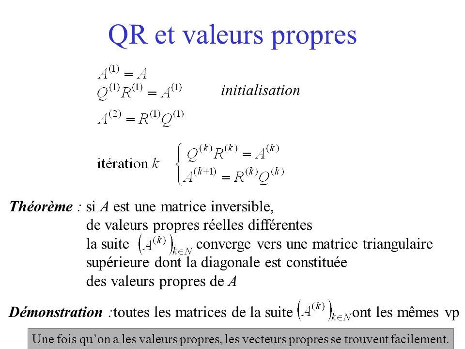 QR et valeurs propres initialisation
