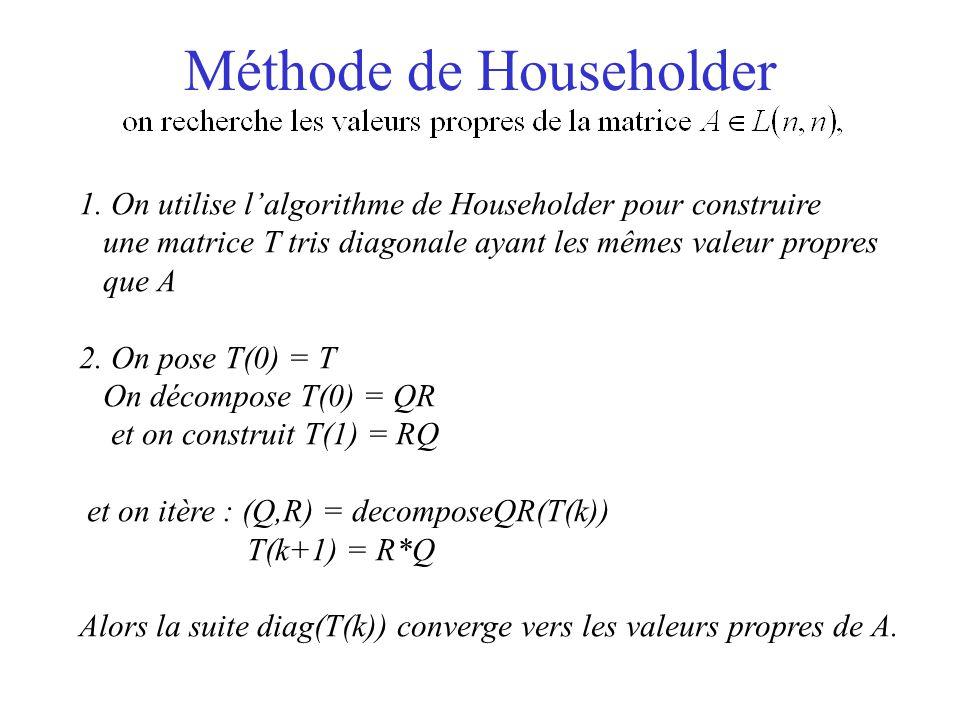 Méthode de Householder