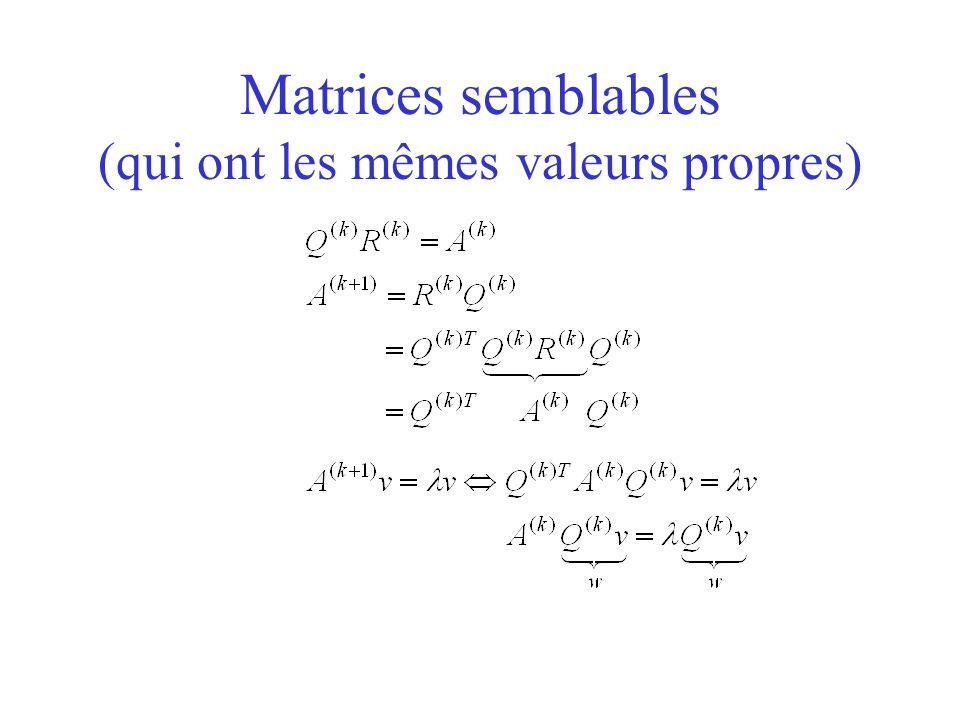 Matrices semblables (qui ont les mêmes valeurs propres)