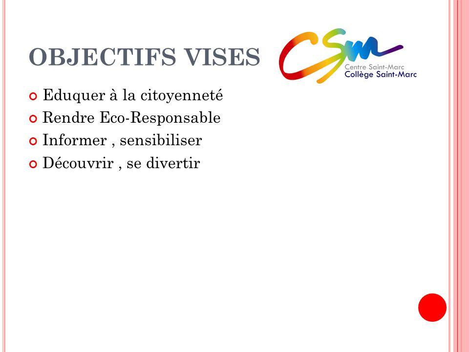 OBJECTIFS VISES Eduquer à la citoyenneté Rendre Eco-Responsable