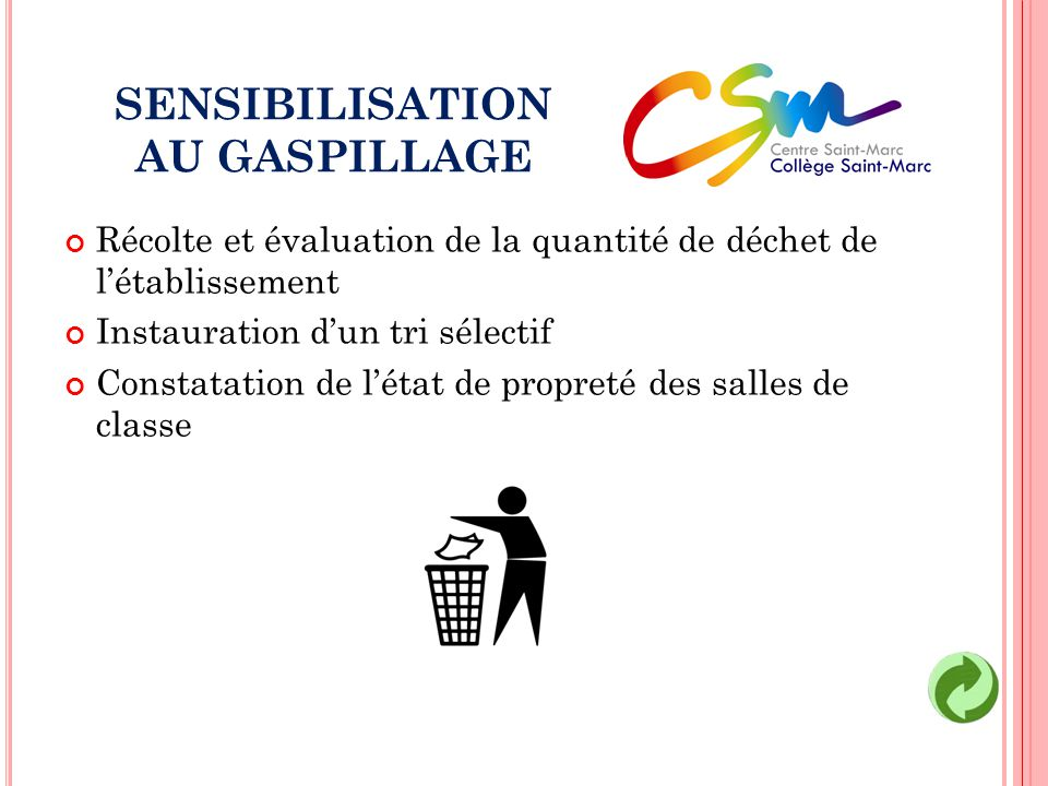SENSIBILISATION AU GASPILLAGE