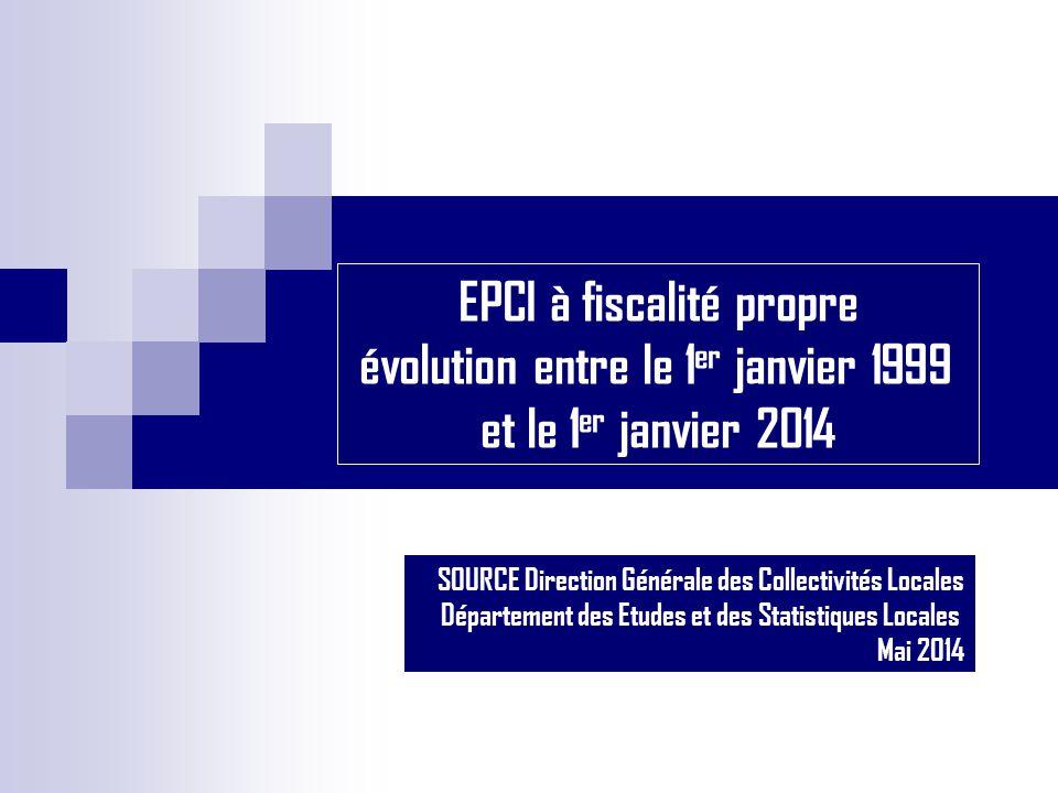EPCI à fiscalité propre évolution entre le 1er janvier 1999