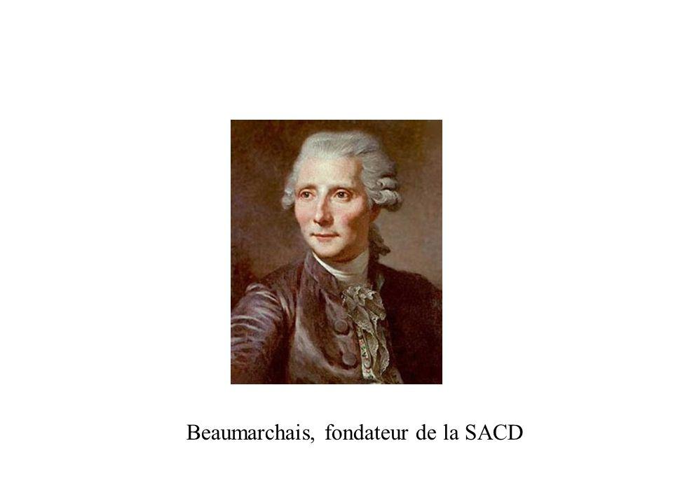 Beaumarchais, fondateur de la SACD
