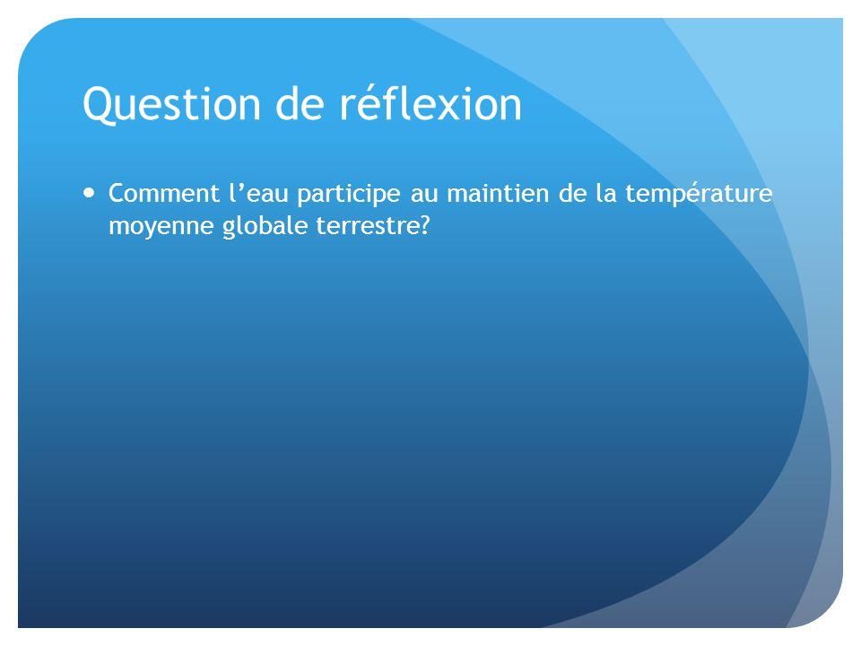 Question de réflexion Comment l'eau participe au maintien de la température moyenne globale terrestre