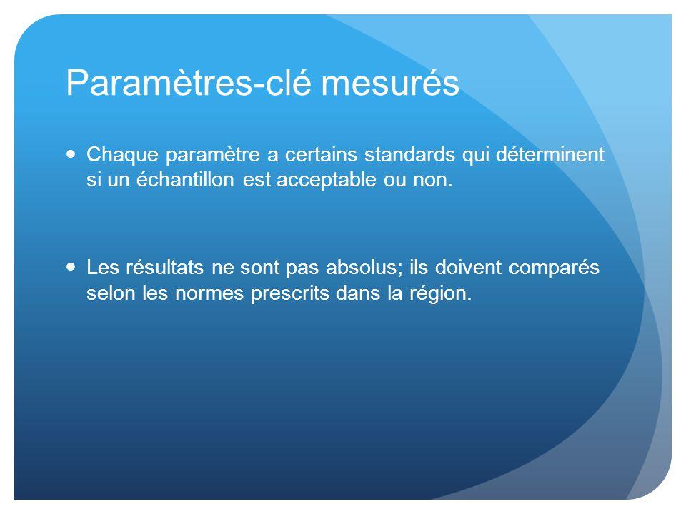 Paramètres-clé mesurés
