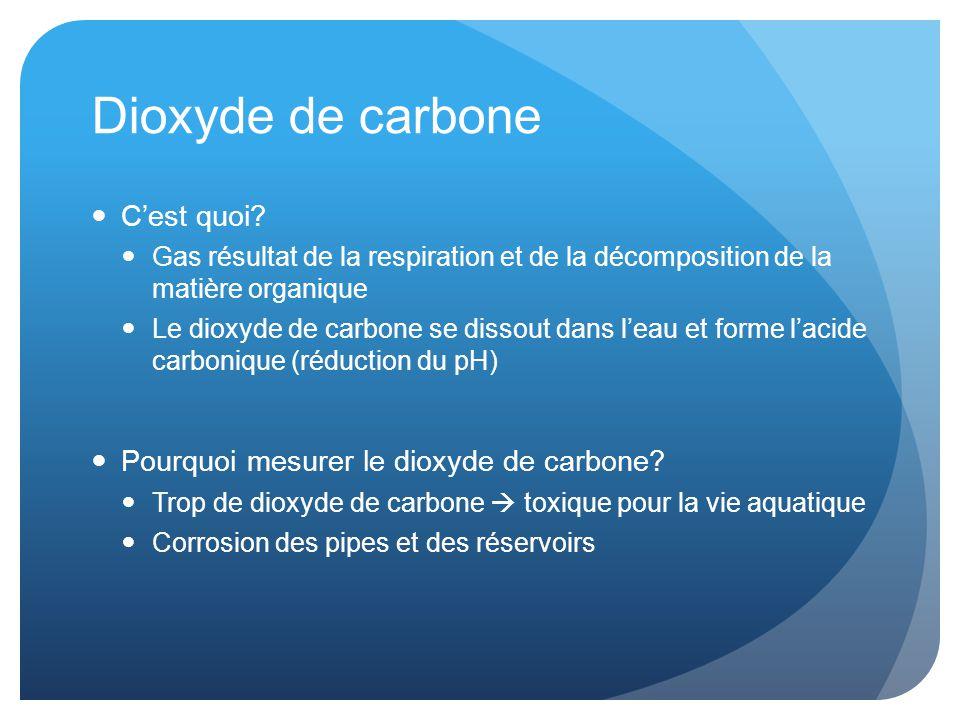 Dioxyde de carbone C'est quoi Pourquoi mesurer le dioxyde de carbone