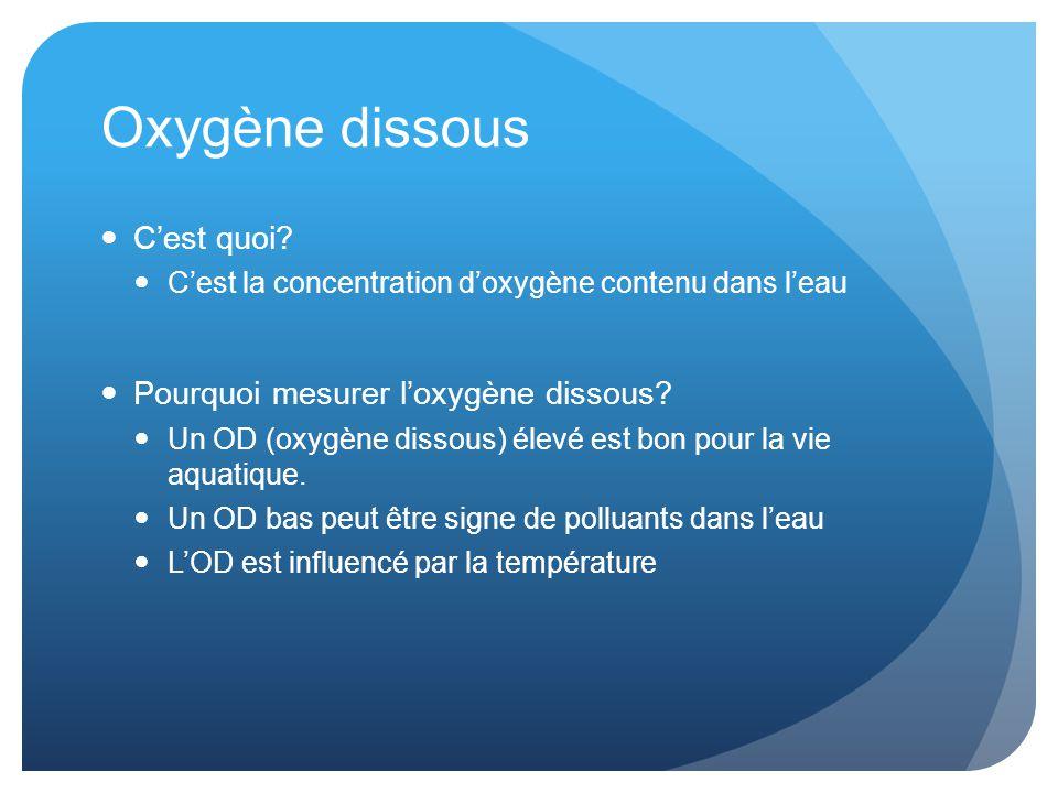 Oxygène dissous C'est quoi Pourquoi mesurer l'oxygène dissous