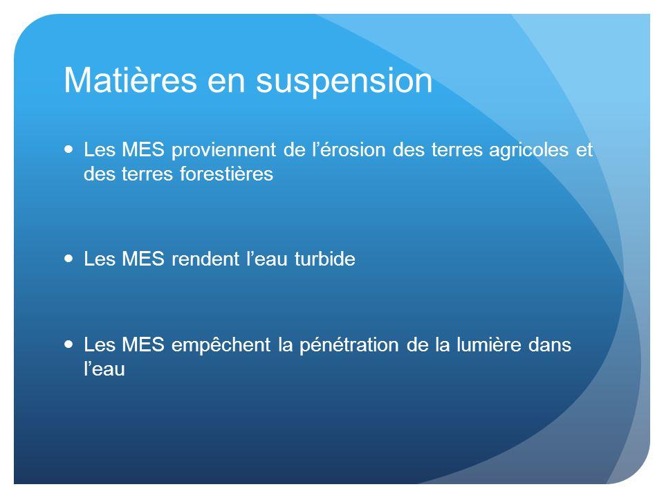 Matières en suspension