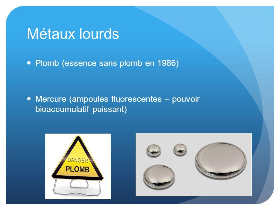 Métaux lourds Plomb (essence sans plomb en 1986)