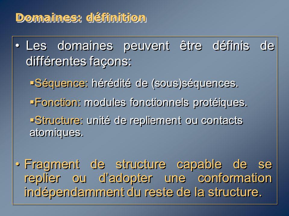 Les domaines peuvent être définis de différentes façons: