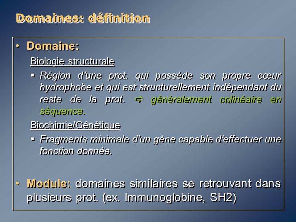 Domaines: définition Domaine: