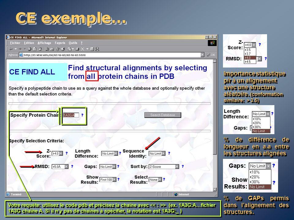 CE exemple… Importance statistique p/r à un alignement avec une structure aléatoire. (conformation similaire: > 3.5)