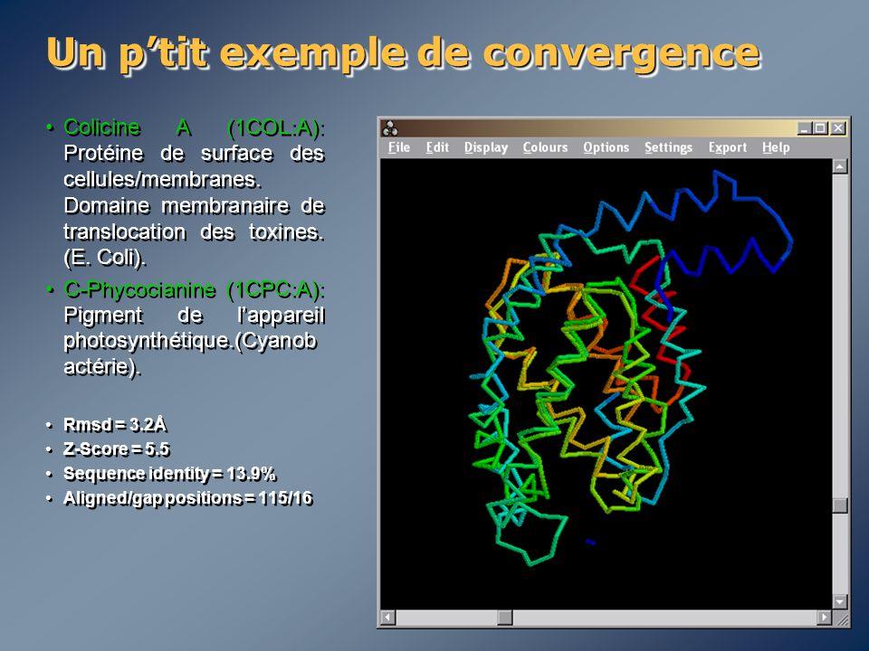 Un p'tit exemple de convergence