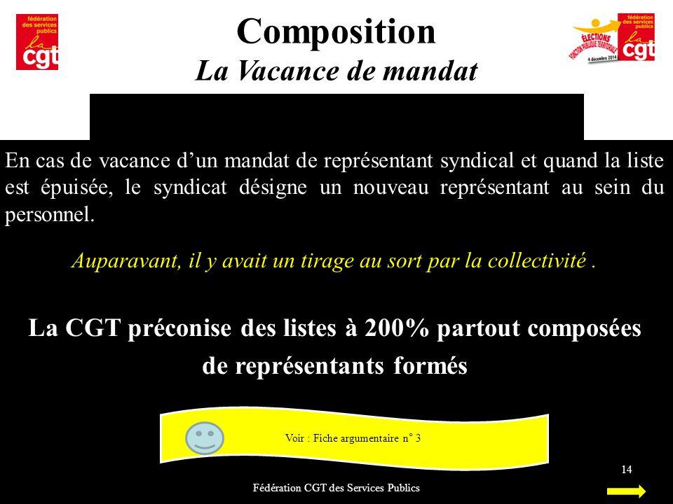 Composition La Vacance de mandat