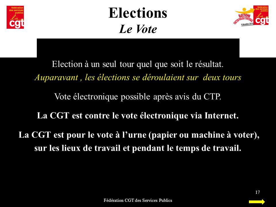 Elections Le Vote Election à un seul tour quel que soit le résultat.