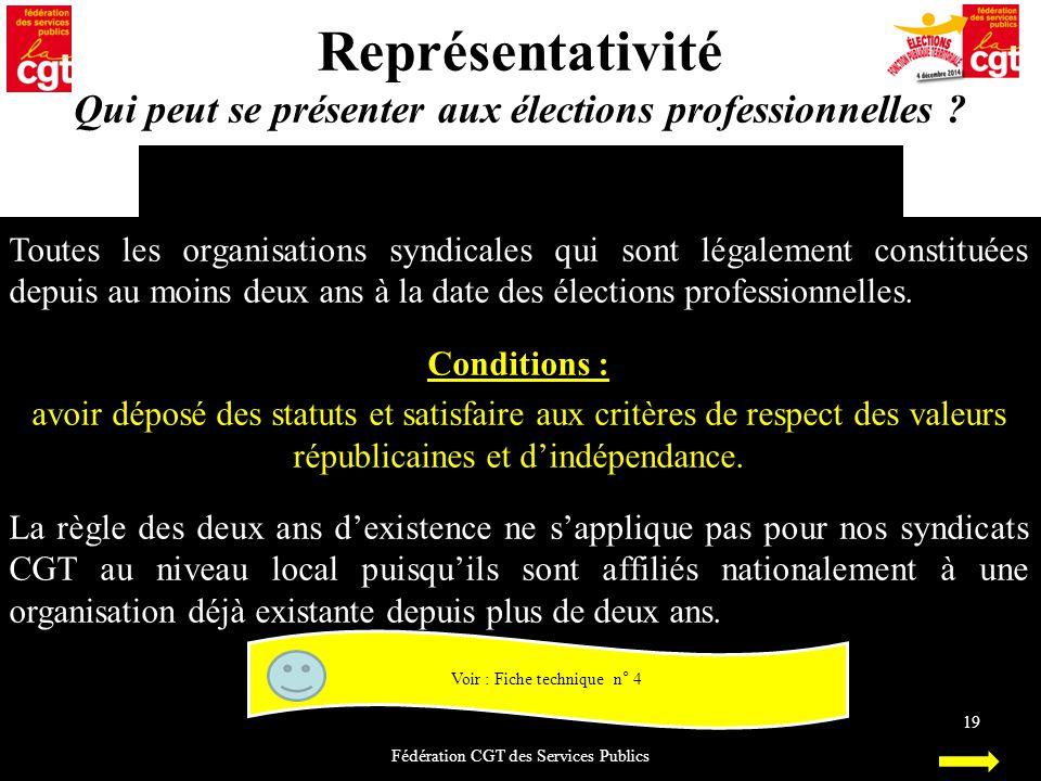 Qui peut se présenter aux élections professionnelles