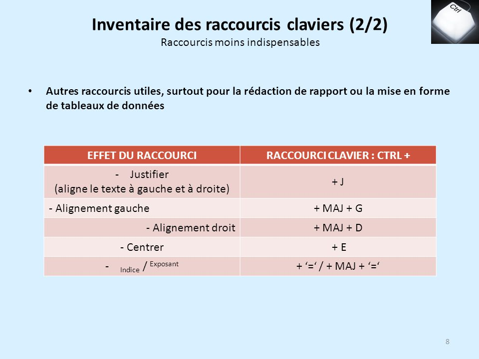 Inventaire des raccourcis claviers (2/2) RACCOURCI CLAVIER : CTRL +